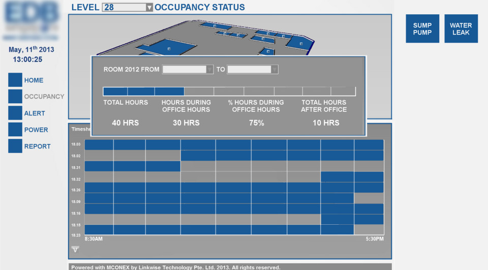 Room Occupancy - Detailed View
