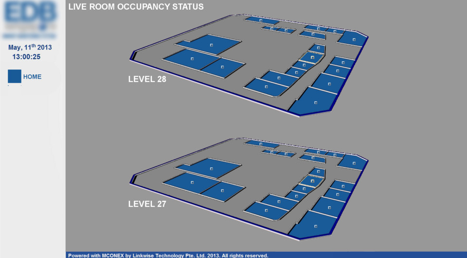 Room Occupancy for Particular Levels